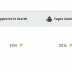 Website Search Engine Stats