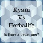 Kyani vs Herbalifer Feature Image